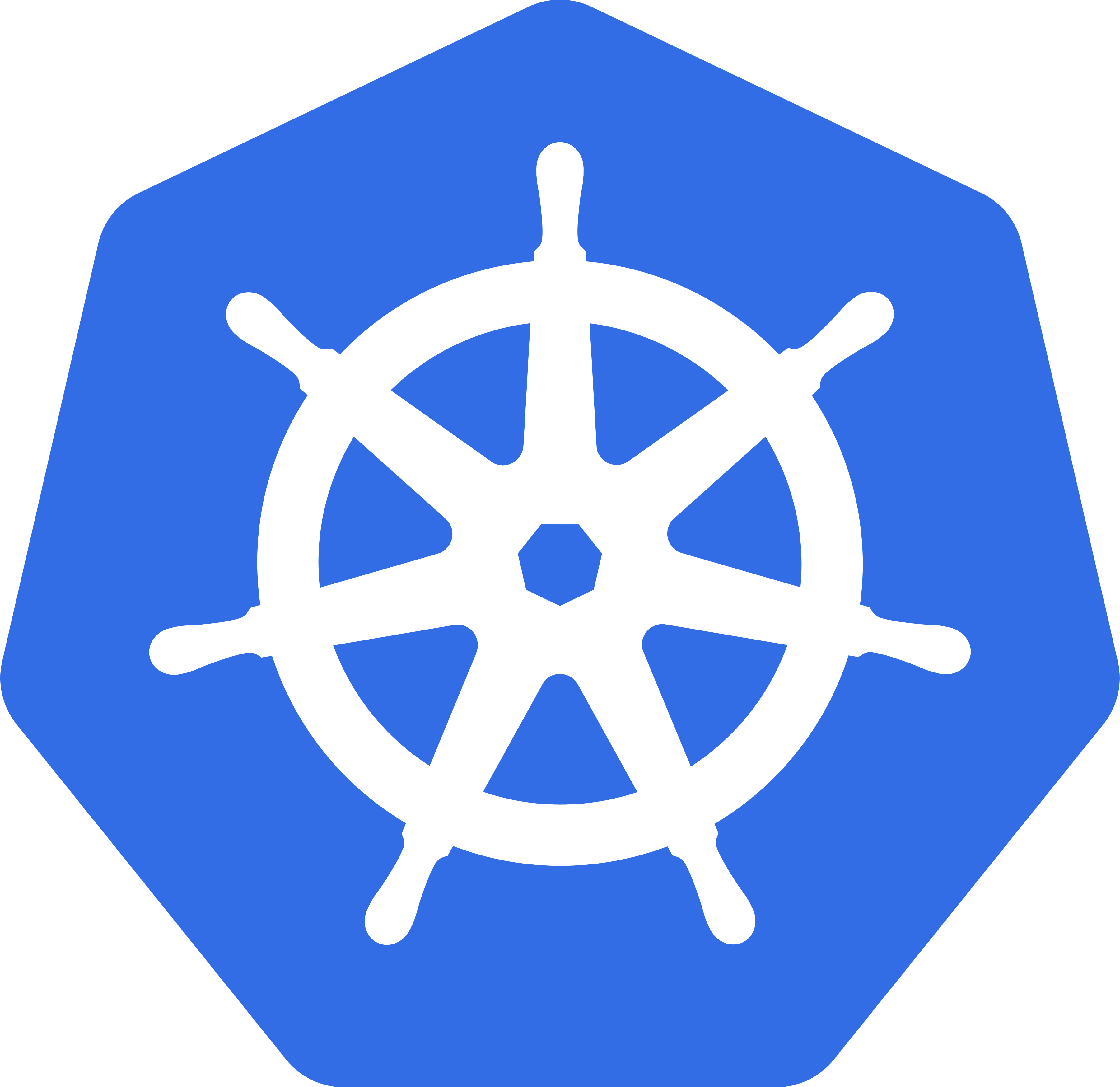 Kubernetes And Deploying To Google Container Engine