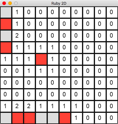 Map of a gray, white, and red minesweeper board.
